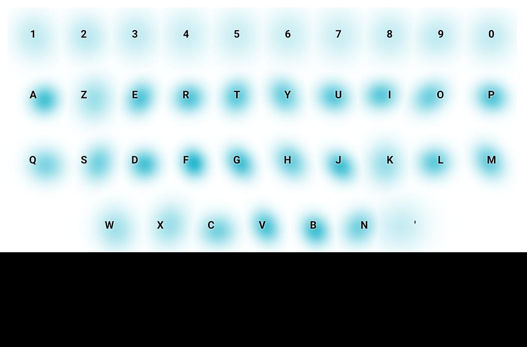 Beispiel einer Folientastatur für thermische Eingabe Ständige Authentifizierung